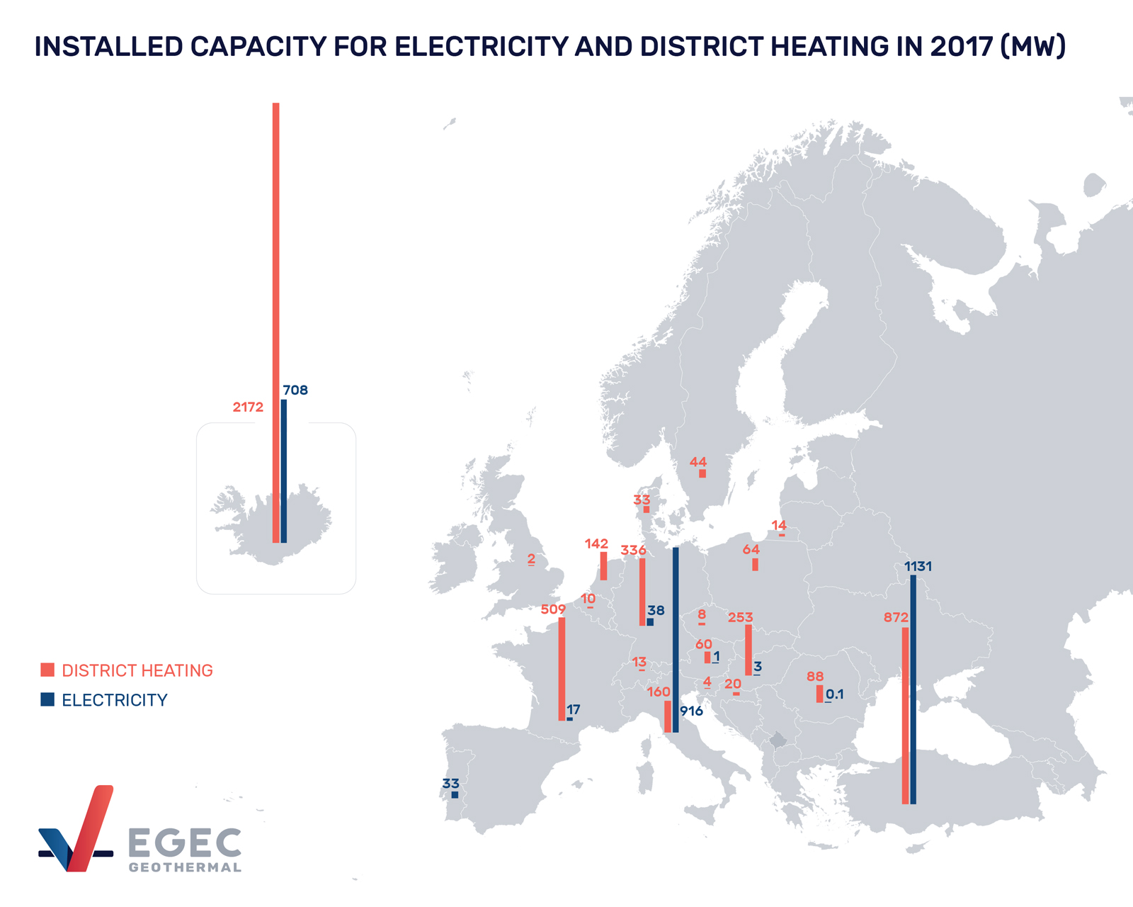 EGEC publishes its annual Geothermal Market Report